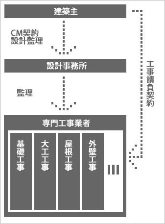 cm_image02